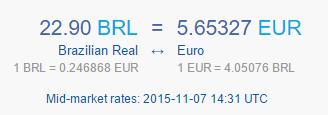 conversion 22.90BRL en €