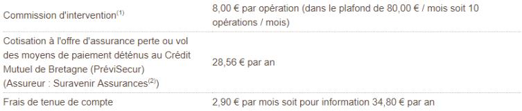 frais bancaire CMB